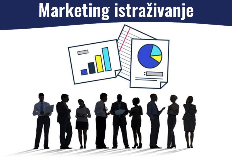 Društvene mreže kao izvor marketing istraživanja