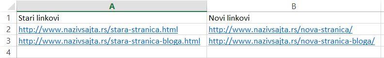 Redizajn sajta - Lista linkova