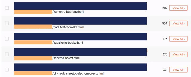 Redizajn sajta - Problem sa redirekcijama